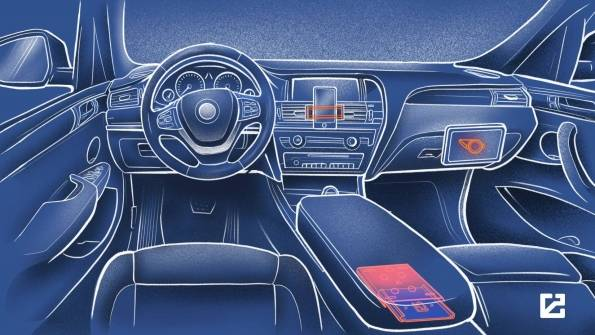 Automotive | Transports | segment movies